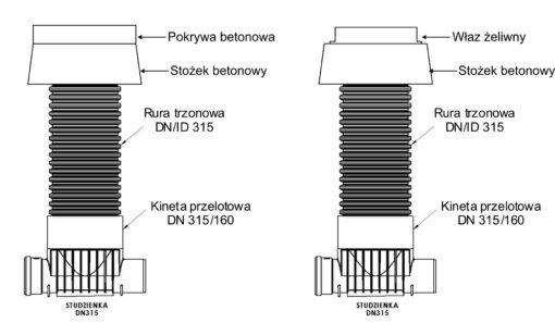 instalplast-schemat-studzienki-kanalizacyjnej-DN315